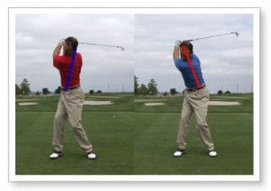 Reverse spine angle compared to correct spine angle.